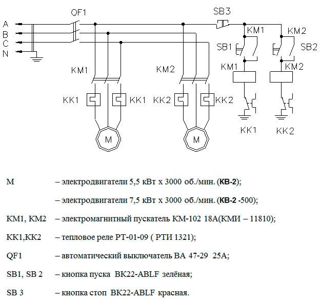 Электропитание кромкообрезного станка Кромка КВ-2
